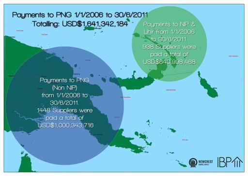 IBP 3 Payment Maps